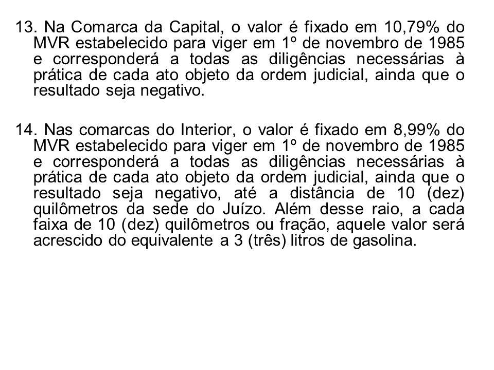 13. Na Comarca da Capital, o valor é fixado em 10,79% do MVR estabelecido para viger em 1º de novembro de 1985 e corresponderá a todas as diligências