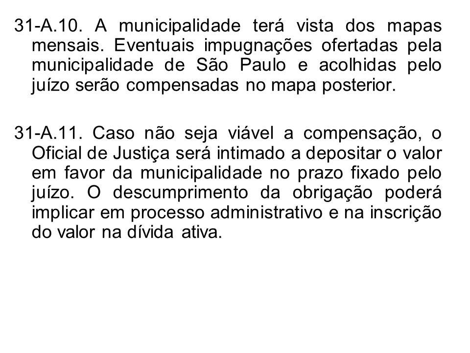 31-A.10. A municipalidade terá vista dos mapas mensais. Eventuais impugnações ofertadas pela municipalidade de São Paulo e acolhidas pelo juízo serão