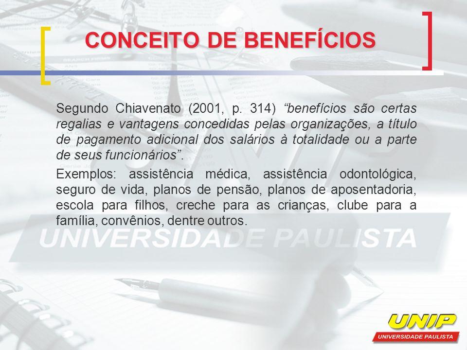 CONCEITO DE BENEFÍCIOS Segundo Chiavenato (2001, p. 314) benefícios são certas regalias e vantagens concedidas pelas organizações, a título de pagamen