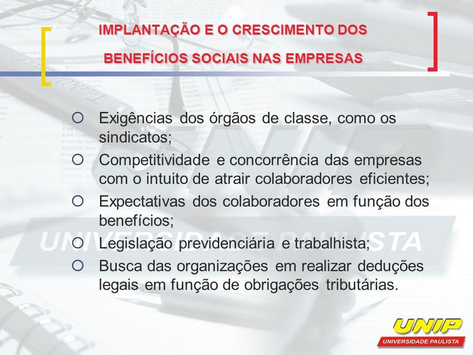 IMPLANTAÇÃO E O CRESCIMENTO DOS BENEFÍCIOS SOCIAIS NAS EMPRESAS Exigências dos órgãos de classe, como os sindicatos; Competitividade e concorrência da