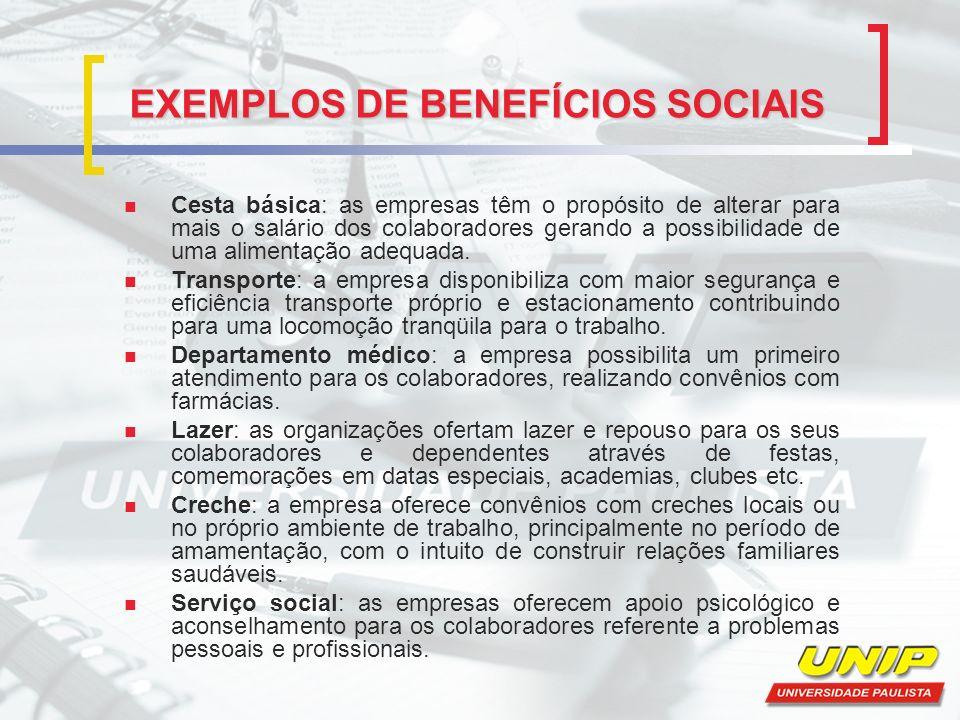 EXEMPLOS DE BENEFÍCIOS SOCIAIS Cesta básica: as empresas têm o propósito de alterar para mais o salário dos colaboradores gerando a possibilidade de u