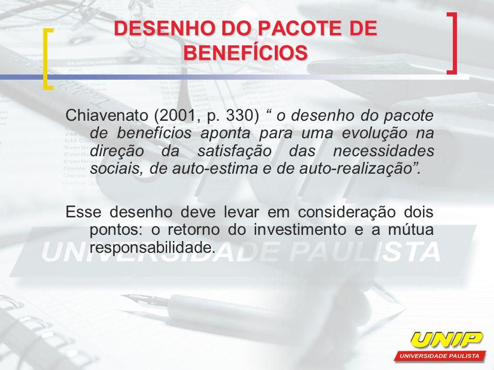 DESENHO DO PACOTE DE BENEFÍCIOS Chiavenato (2001, p. 330) o desenho do pacote de benefícios aponta para uma evolução na direção da satisfação das nece