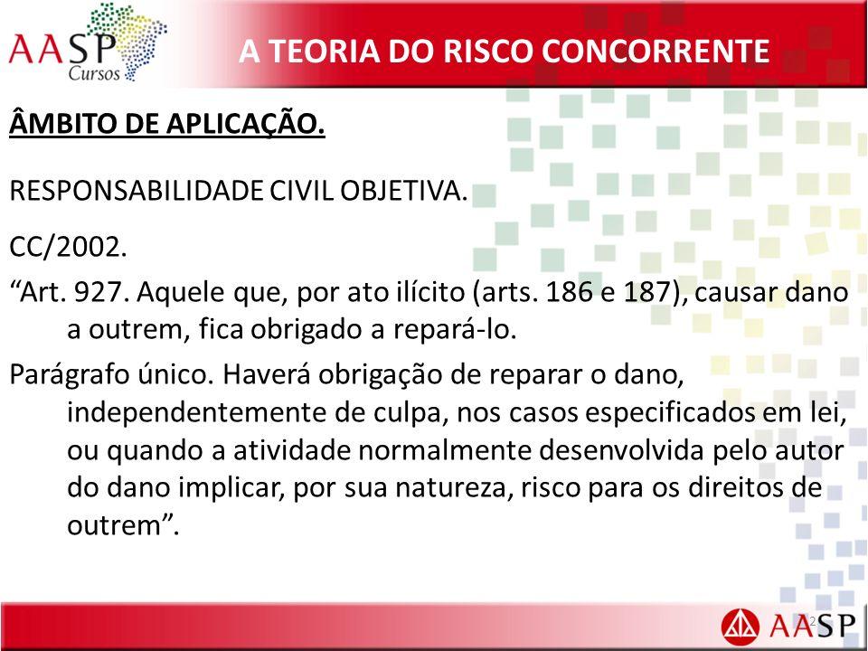 A TEORIA DO RISCO CONCORRENTE ÂMBITO DE APLICAÇÃO. RESPONSABILIDADE CIVIL OBJETIVA. CC/2002. Art. 927. Aquele que, por ato ilícito (arts. 186 e 187),