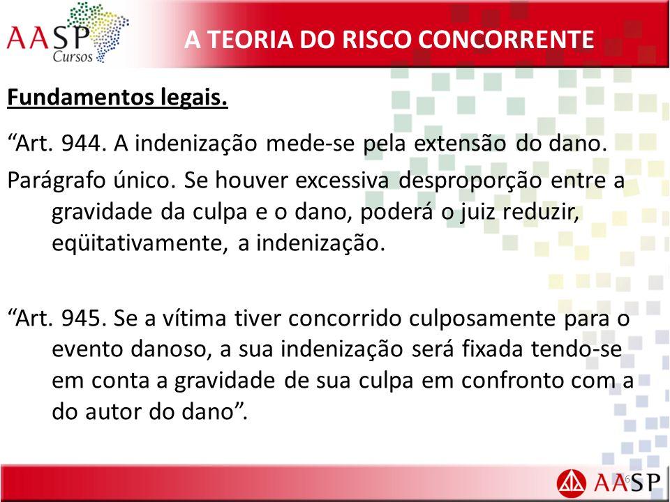 A TEORIA DO RISCO CONCORRENTE Fundamentos legais.Art.