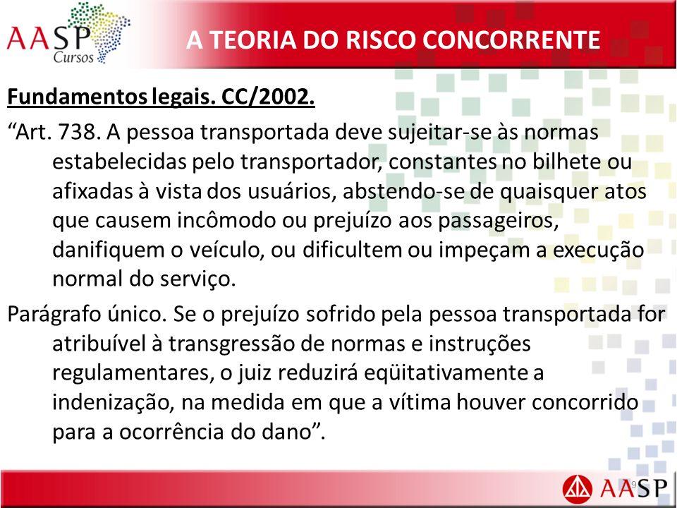 A TEORIA DO RISCO CONCORRENTE Fundamentos legais. CC/2002. Art. 738. A pessoa transportada deve sujeitar-se às normas estabelecidas pelo transportador