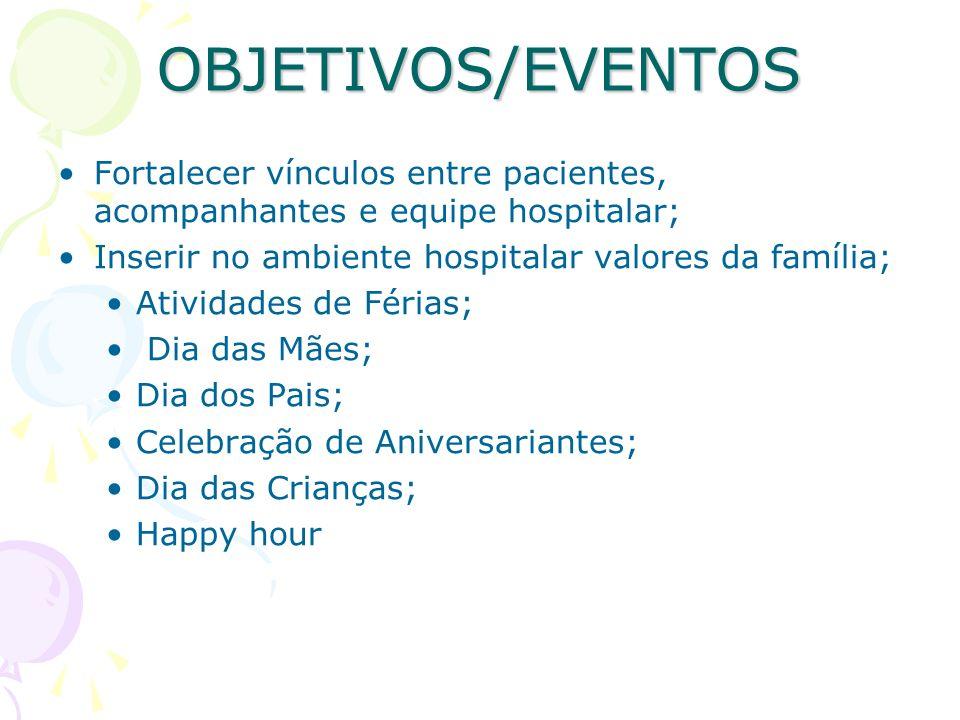 OBJETIVOS/EVENTOS Fortalecer vínculos entre pacientes, acompanhantes e equipe hospitalar; Inserir no ambiente hospitalar valores da família; Atividade