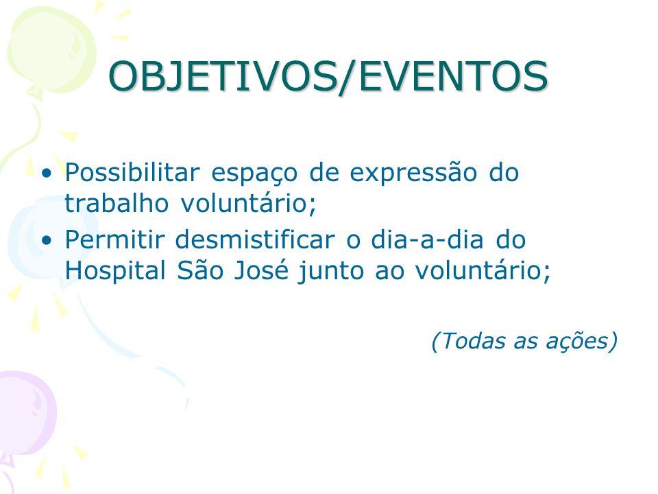 OBJETIVOS/EVENTOS Possibilitar espaço de expressão do trabalho voluntário; Permitir desmistificar o dia-a-dia do Hospital São José junto ao voluntário
