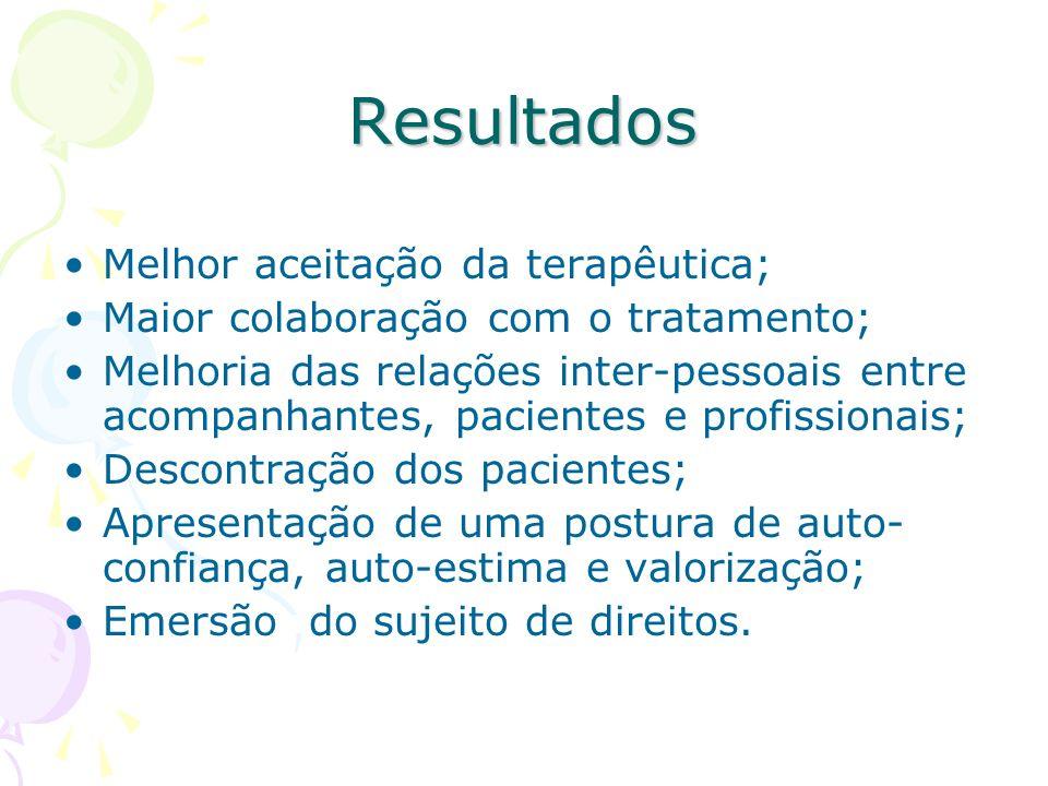 Resultados Melhor aceitação da terapêutica; Maior colaboração com o tratamento; Melhoria das relações inter-pessoais entre acompanhantes, pacientes e