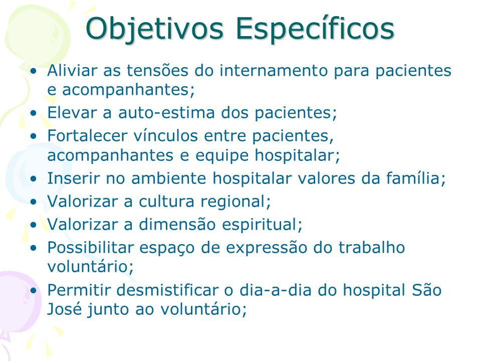Objetivos Específicos Aliviar as tensões do internamento para pacientes e acompanhantes; Elevar a auto-estima dos pacientes; Fortalecer vínculos entre
