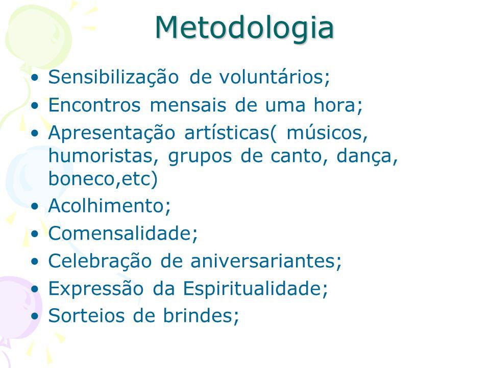 Metodologia Sensibilização de voluntários; Encontros mensais de uma hora; Apresentação artísticas( músicos, humoristas, grupos de canto, dança, boneco