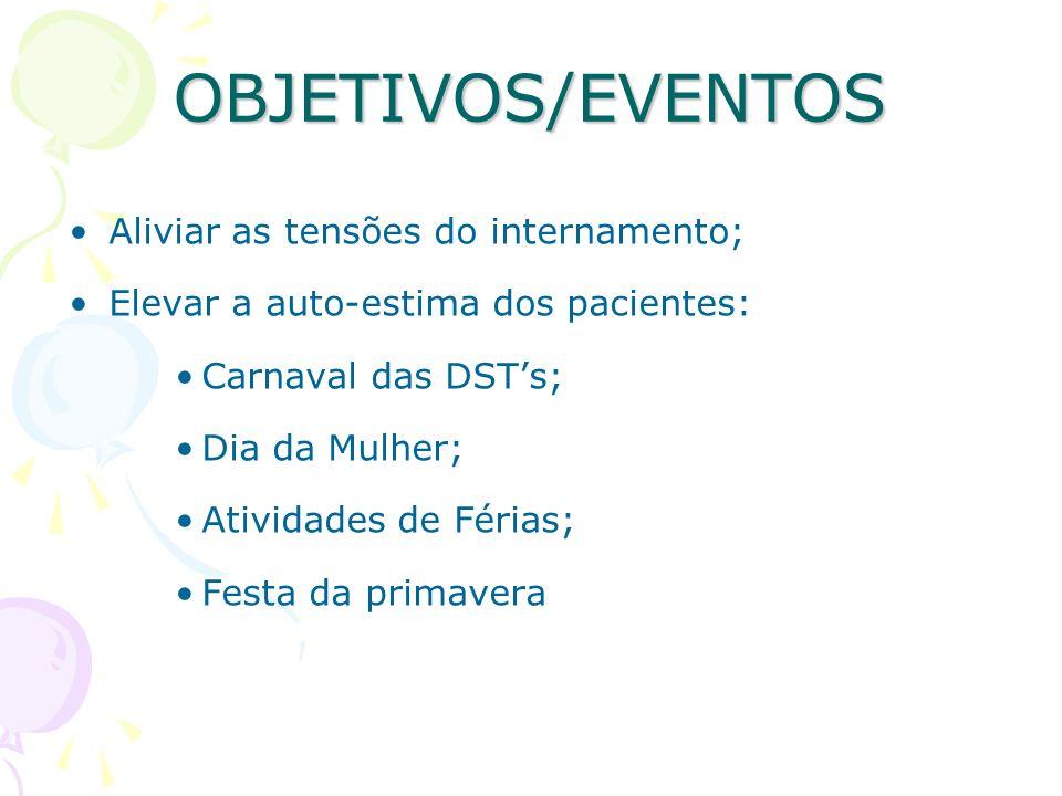 OBJETIVOS/EVENTOS Aliviar as tensões do internamento; Elevar a auto-estima dos pacientes: Carnaval das DSTs; Dia da Mulher; Atividades de Férias; Fest
