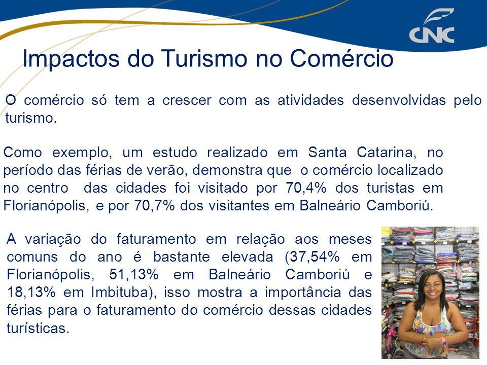 Impactos do Turismo no Comércio O comércio só tem a crescer com as atividades desenvolvidas pelo turismo. Como exemplo, um estudo realizado em Santa C