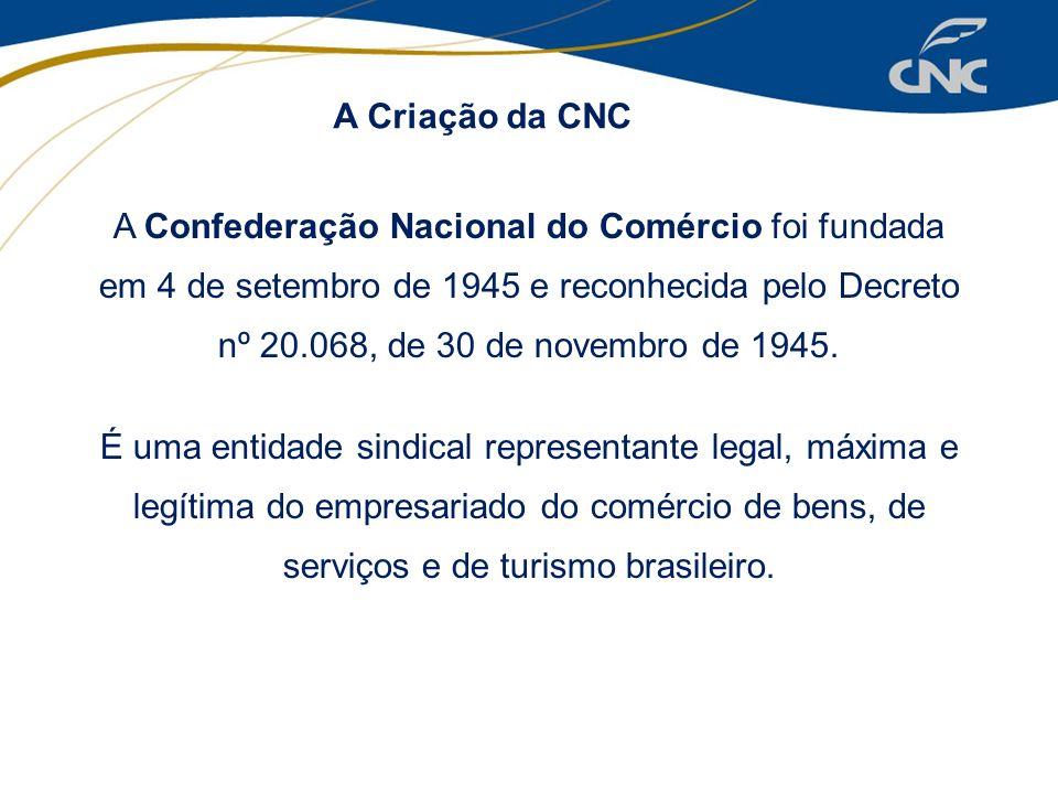 A Confederação Nacional do Comércio foi fundada em 4 de setembro de 1945 e reconhecida pelo Decreto nº 20.068, de 30 de novembro de 1945. É uma entida