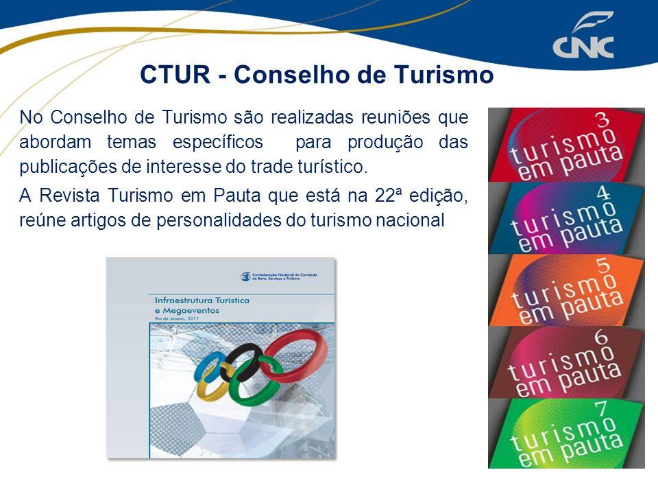 CTUR - Conselho de Turismo No Conselho de Turismo são realizadas reuniões que abordam temas específicos para produção das publicações de interesse do