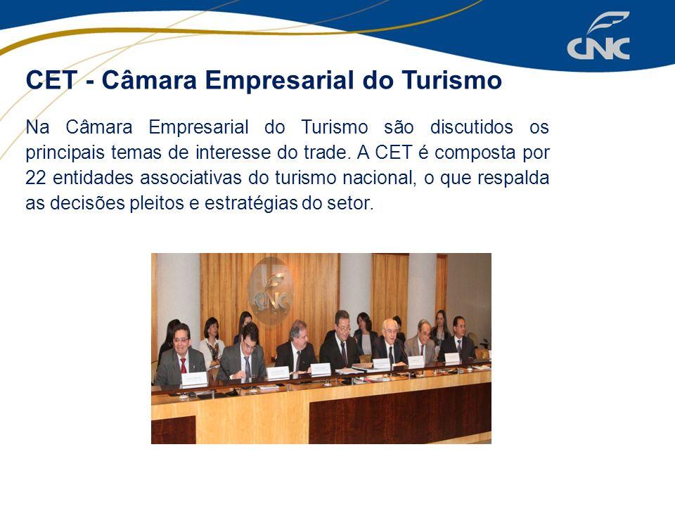 CET - Câmara Empresarial do Turismo Na Câmara Empresarial do Turismo são discutidos os principais temas de interesse do trade. A CET é composta por 22
