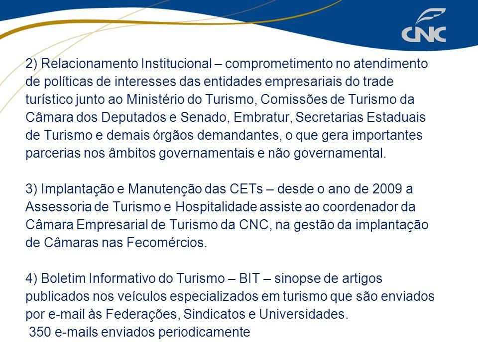 2) Relacionamento Institucional – comprometimento no atendimento de políticas de interesses das entidades empresariais do trade turístico junto ao Min