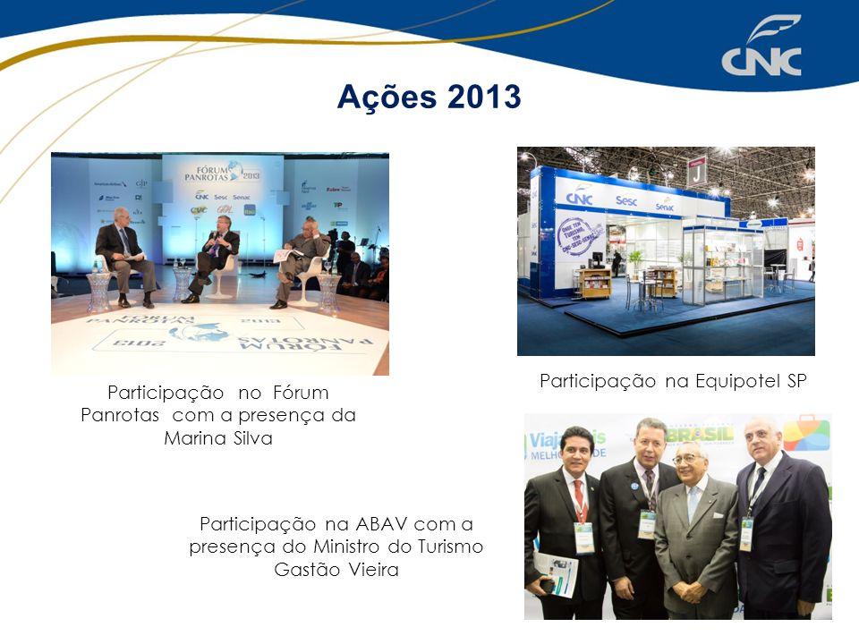 Ações 2013 Participação no Fórum Panrotas com a presença da Marina Silva Participação na Equipotel SP Participação na ABAV com a presença do Ministro