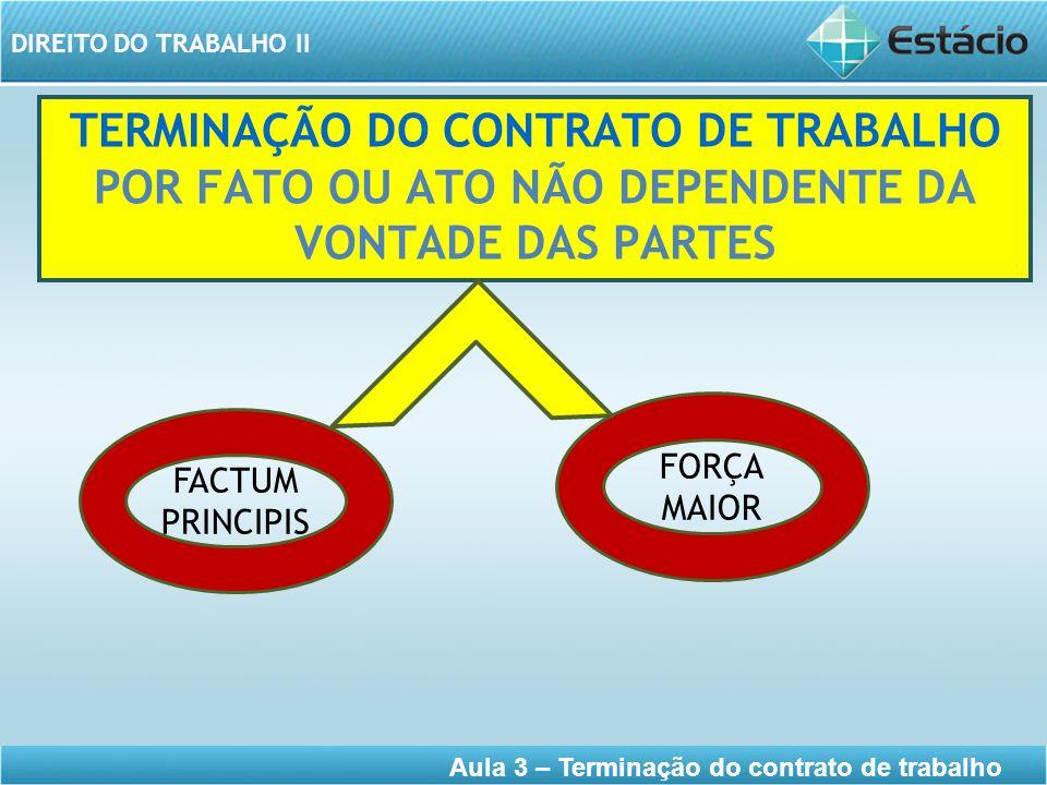 DIREITO DO TRABALHO II Aula 3 – Terminação do contrato de trabalho TERMINAÇÃO DO CONTRATO DE TRABALHO POR FATO OU ATO NÃO DEPENDENTE DA VONTADE DAS PA