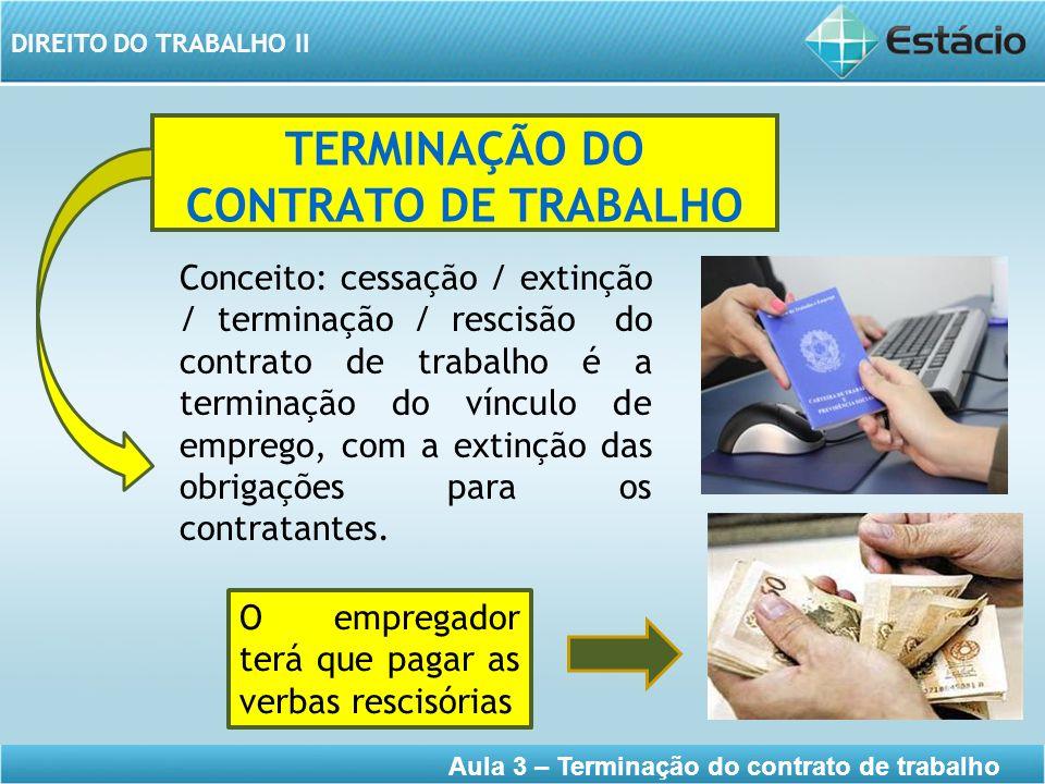 DIREITO DO TRABALHO II Aula 3 – Terminação do contrato de trabalho TERMINAÇÃO DO CONTRATO DE TRABALHO Conceito: cessação / extinção / terminação / res