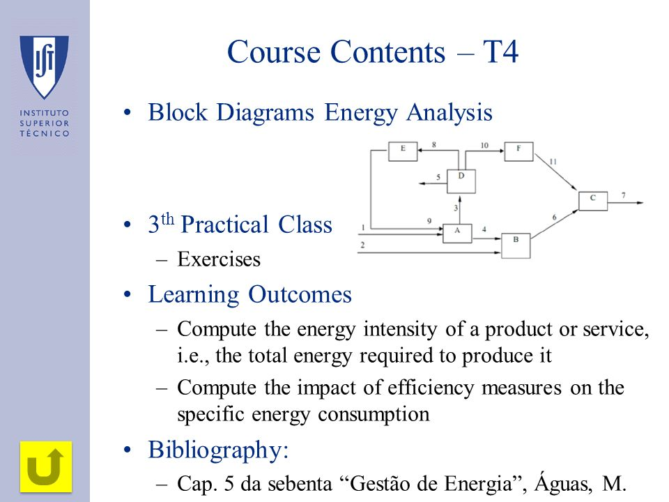 Block Diagrams Energy Analysis 3 th Practical Class –Exercises Learning Outcomes –Compute the energy intensity of a product or service, i.e., the tota