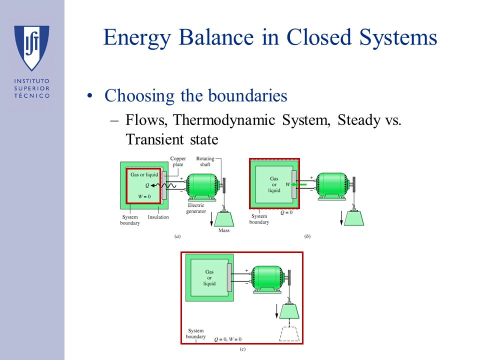 Choosing the boundaries –Flows, Thermodynamic System, Steady vs. Transient state Energy Balance in Closed Systems