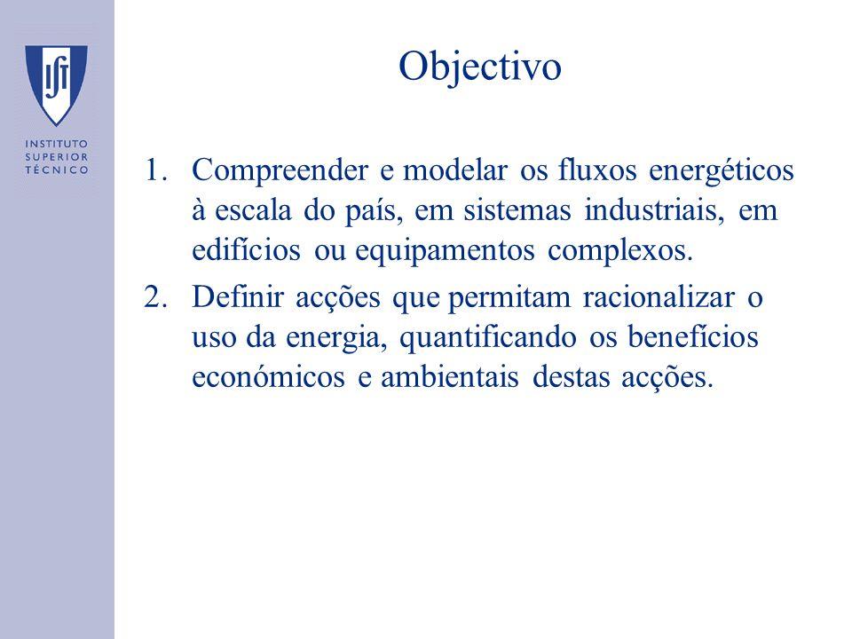 Objectivo 1.Compreender e modelar os fluxos energéticos à escala do país, em sistemas industriais, em edifícios ou equipamentos complexos. 2.Definir a