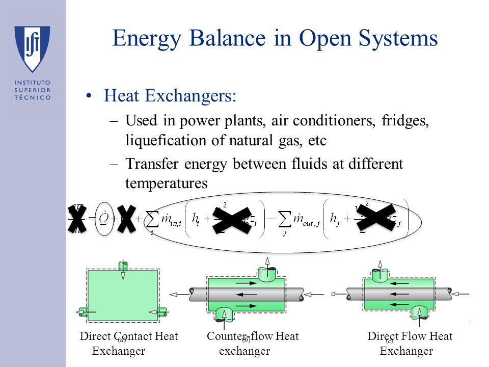 Heat Exchangers: –Used in power plants, air conditioners, fridges, liquefication of natural gas, etc –Transfer energy between fluids at different temp