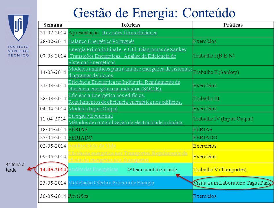 Gestão de Energia: Conteúdo SemanaTeóricasPráticas 21-02-2014Apresentação. Revisões TermodinâmicaRevisões Termodinâmica 28-02-2014Balanço Energético P