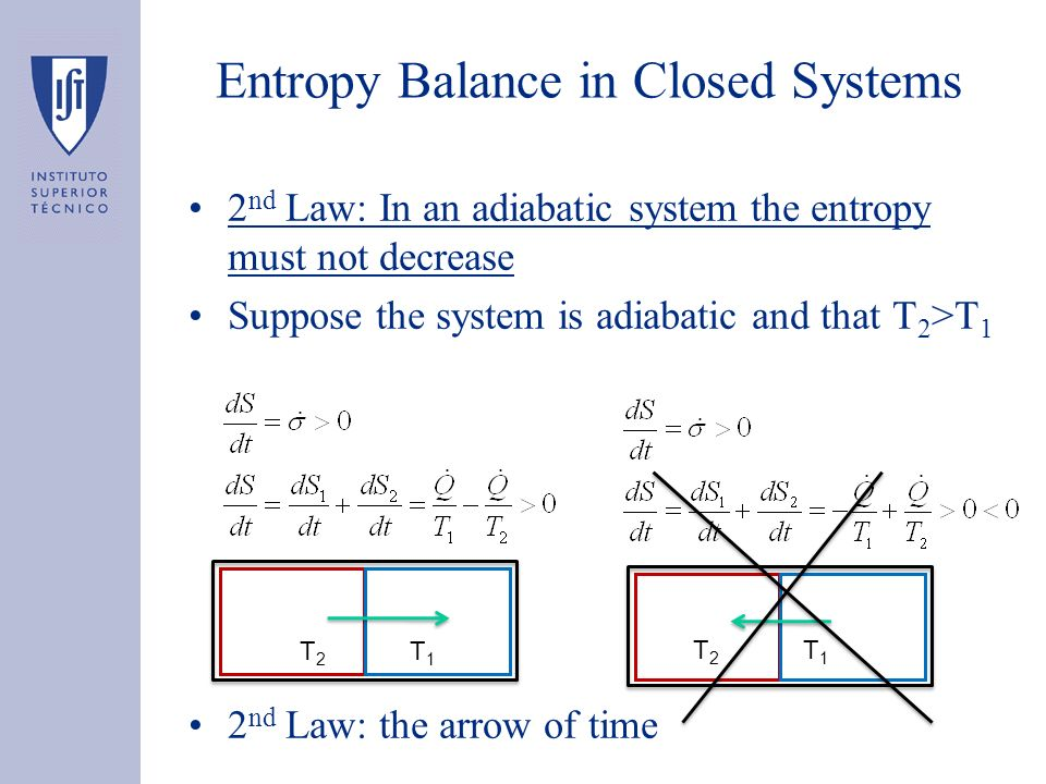 2 nd Law: In an adiabatic system the entropy must not decrease Suppose the system is adiabatic and that T 2 >T 1 2 nd Law: the arrow of time Entropy Balance in Closed Systems T2T2 T1T1 T2T2 T1T1