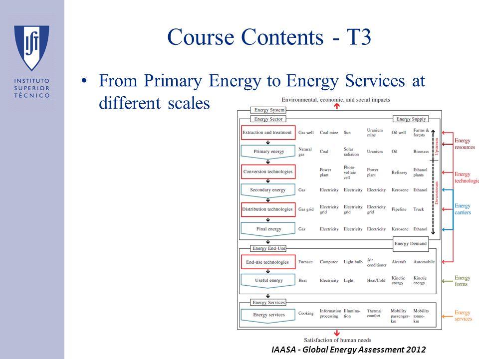 Course Contents - T3 Grubler, A.
