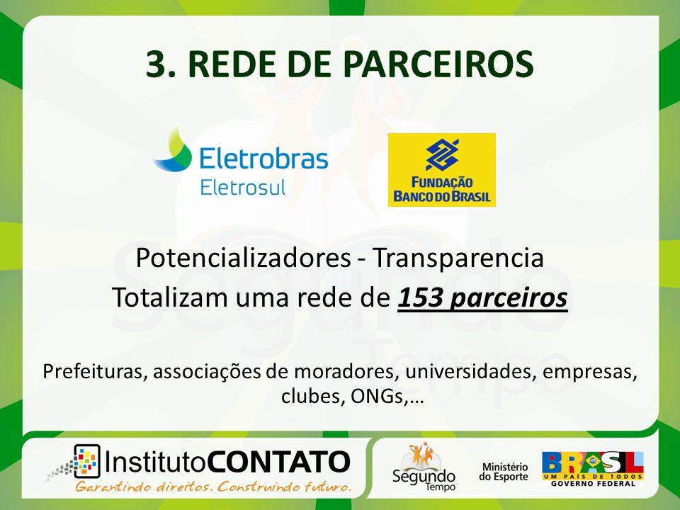 3. REDE DE PARCEIROS Potencializadores - Transparencia Totalizam uma rede de 153 parceiros Prefeituras, associações de moradores, universidades, empre