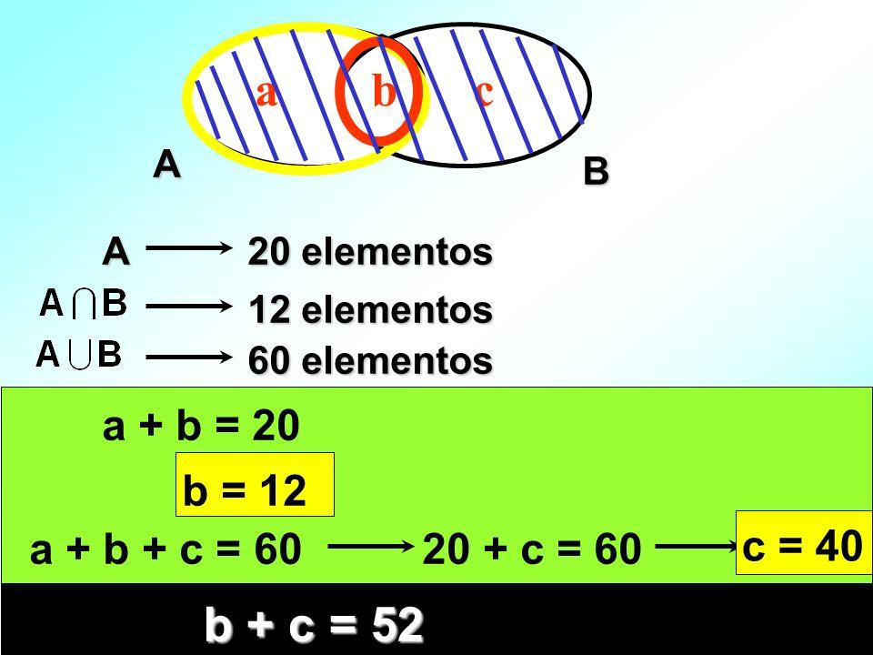 A B abc A 20 elementos a + b = 20 12 elementos b = 12 60 elementos a + b + c = 60 b = 12 20 + c = 60 c = 40 b + c = 52