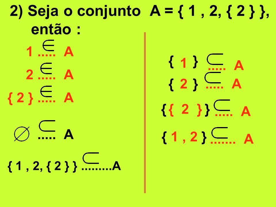 2) Seja o conjunto A = { 1, 2, { 2 } }, então : 1..... A 2..... A { 2 }..... A..... A { 1, 2, { 2 } }.........A 1 { }..... A 2{ }..... A { 2 }{ }.....