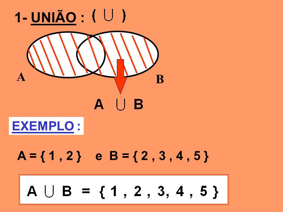 1- UNIÃO : A B EXEMPLO : A = { 1, 2 } e B = { 2, 3, 4, 5 }