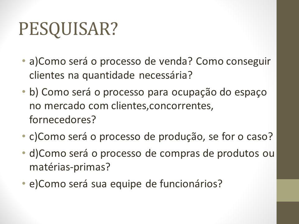 PESQUISAR? a)Como será o processo de venda? Como conseguir clientes na quantidade necessária? b) Como será o processo para ocupação do espaço no merca