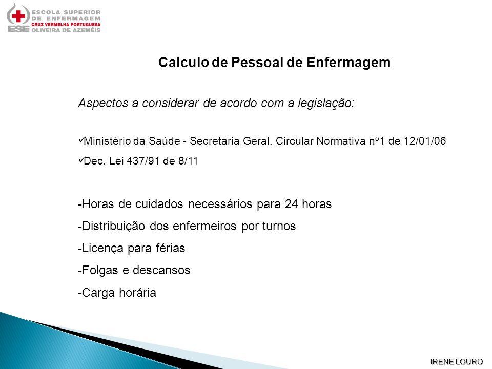 IRENE LOURO Calculo de Pessoal de Enfermagem Aspectos a considerar de acordo com a legislação: Ministério da Saúde - Secretaria Geral. Circular Normat