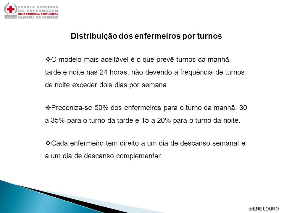IRENE LOURO Distribuição dos enfermeiros por turnos O modelo mais aceitável é o que prevê turnos da manhã, tarde e noite nas 24 horas, não devendo a f