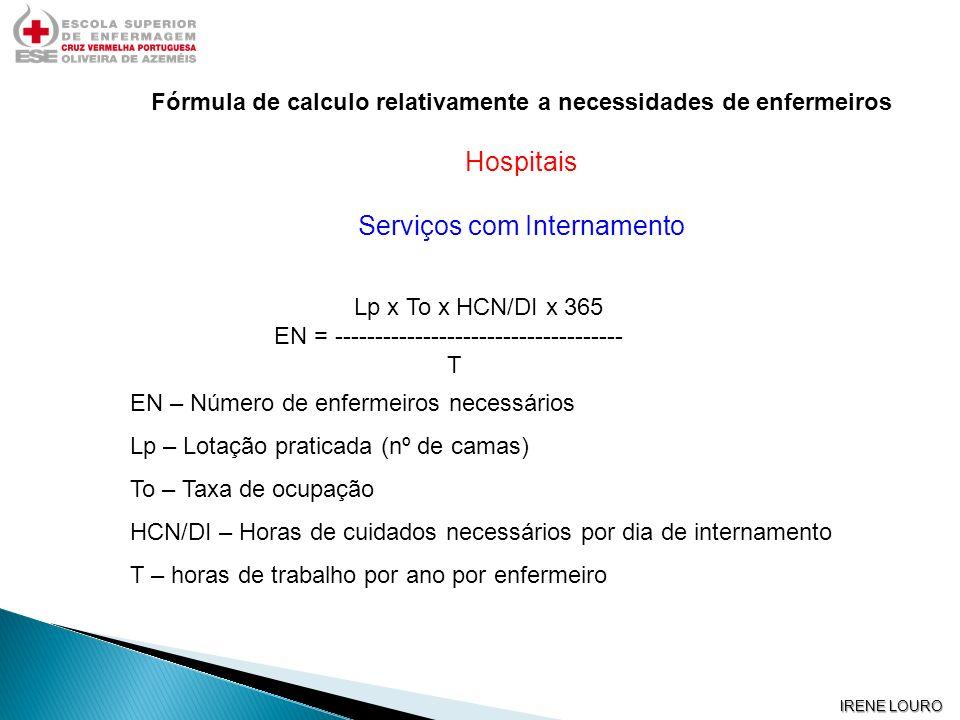 IRENE LOURO Fórmula de calculo relativamente a necessidades de enfermeiros Hospitais Serviços com Internamento Lp x To x HCN/DI x 365 EN = -----------