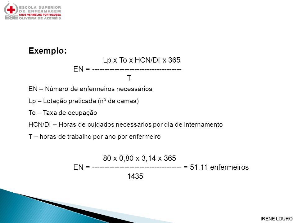 IRENE LOURO Exemplo: Lp x To x HCN/DI x 365 EN = ------------------------------------ T EN – Número de enfermeiros necessários Lp – Lotação praticada
