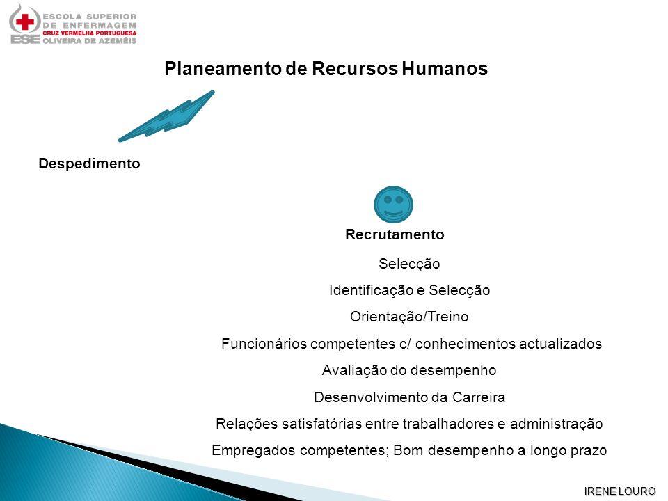 IRENE LOURO Planeamento de Recursos Humanos Despedimento Recrutamento Selecção Identificação e Selecção Orientação/Treino Funcionários competentes c/