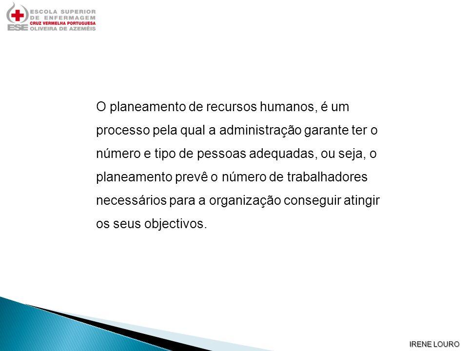 IRENE LOURO O planeamento de recursos humanos, é um processo pela qual a administração garante ter o número e tipo de pessoas adequadas, ou seja, o pl