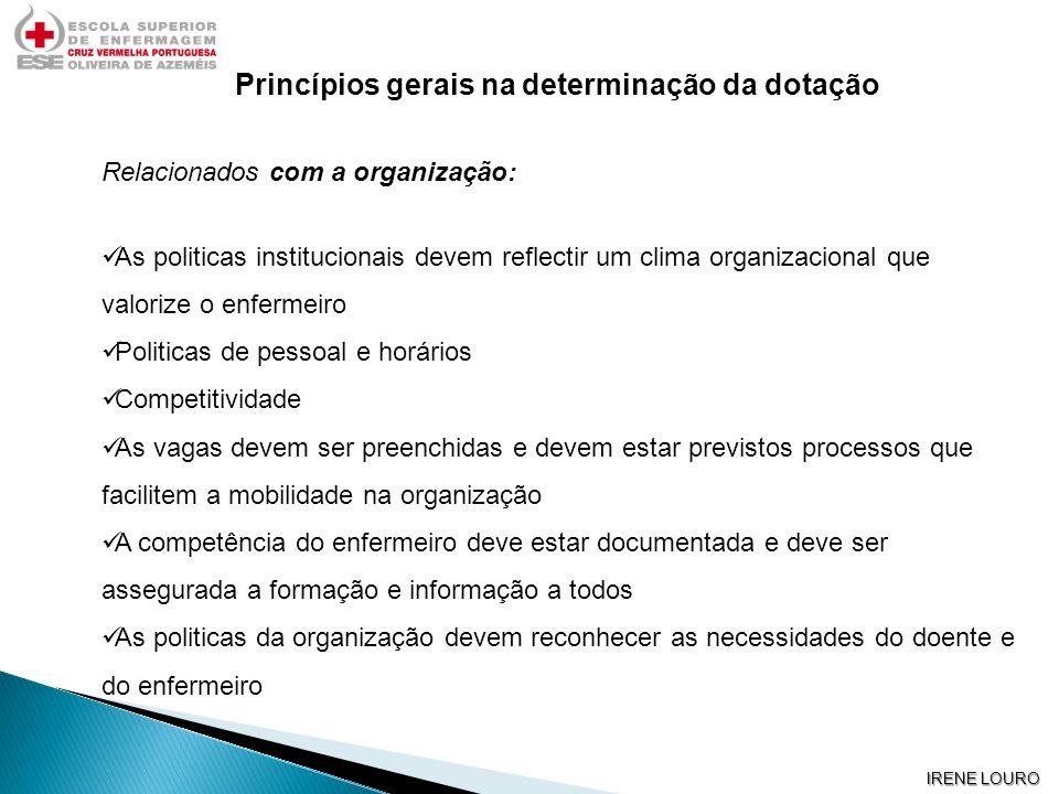 IRENE LOURO Princípios gerais na determinação da dotação Relacionados com a organização: As politicas institucionais devem reflectir um clima organiza