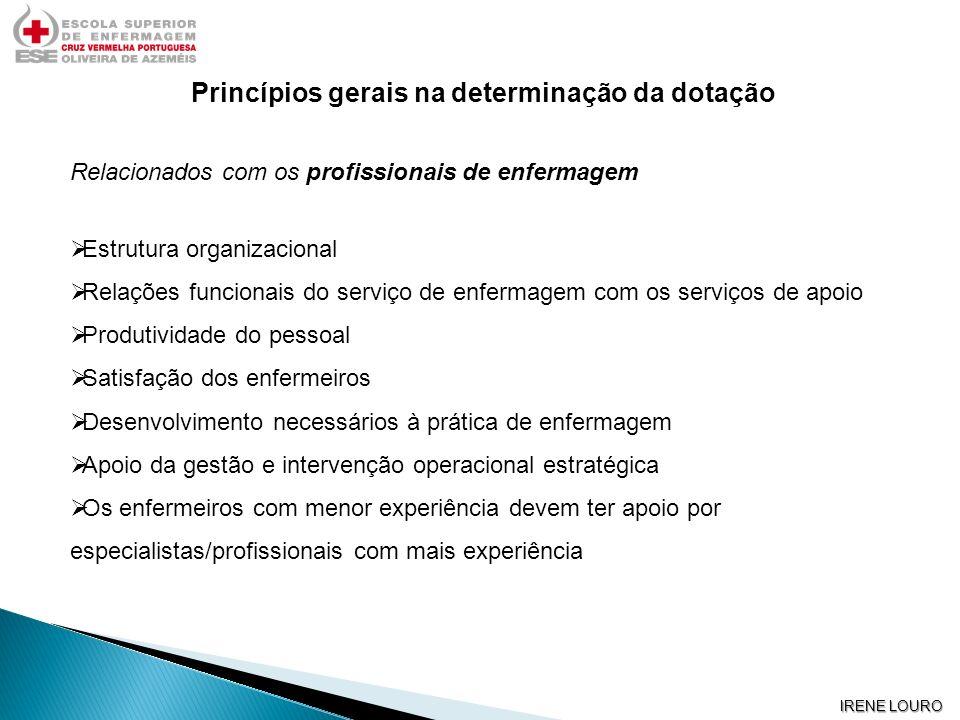 IRENE LOURO Princípios gerais na determinação da dotação Relacionados com os profissionais de enfermagem Estrutura organizacional Relações funcionais