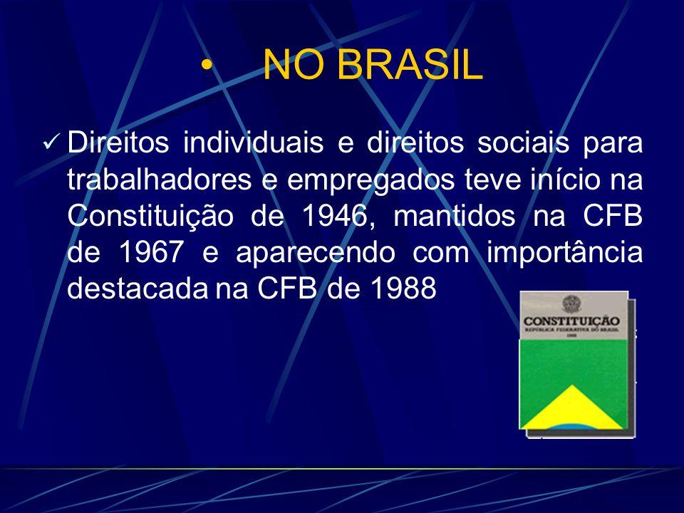NO BRASIL Direitos individuais e direitos sociais para trabalhadores e empregados teve início na Constituição de 1946, mantidos na CFB de 1967 e aparecendo com importância destacada na CFB de 1988