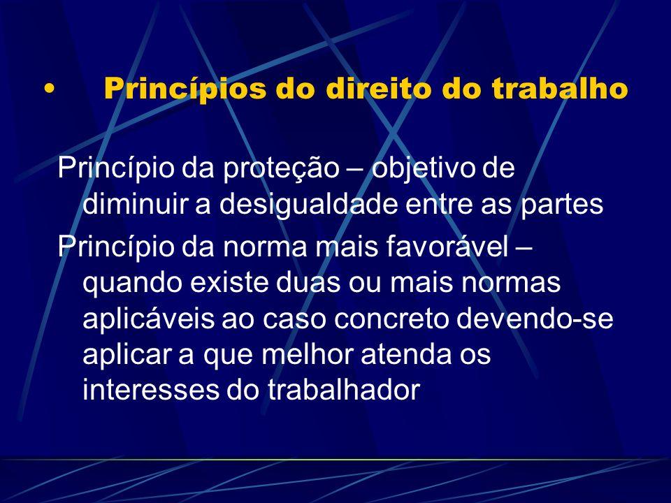Princípios do direito do trabalho Princípio da proteção – objetivo de diminuir a desigualdade entre as partes Princípio da norma mais favorável – quan