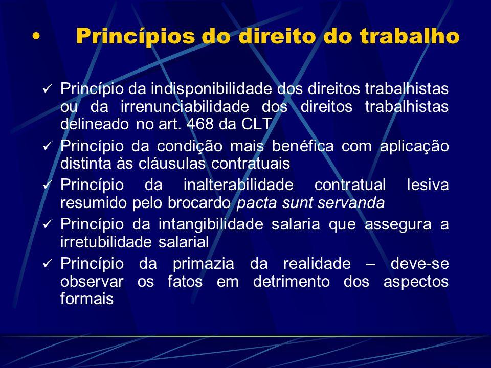 Princípios do direito do trabalho Princípio da indisponibilidade dos direitos trabalhistas ou da irrenunciabilidade dos direitos trabalhistas delineado no art.