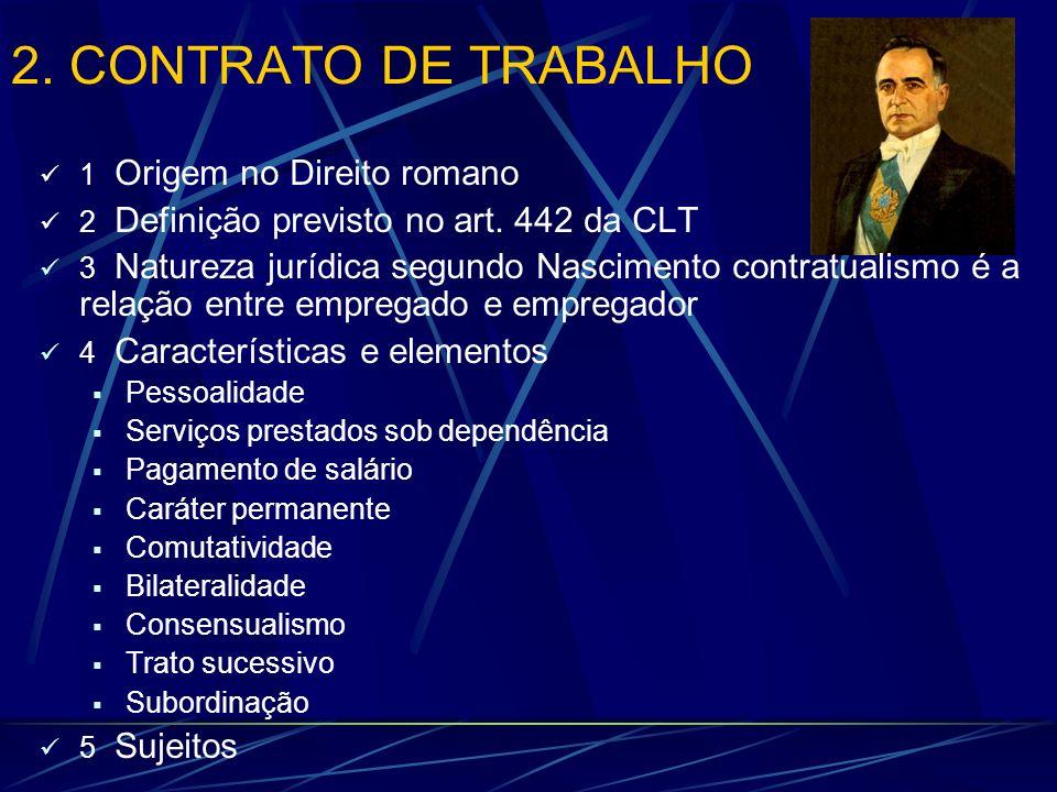 2. CONTRATO DE TRABALHO 1 Origem no Direito romano 2 Definição previsto no art. 442 da CLT 3 Natureza jurídica segundo Nascimento contratualismo é a r