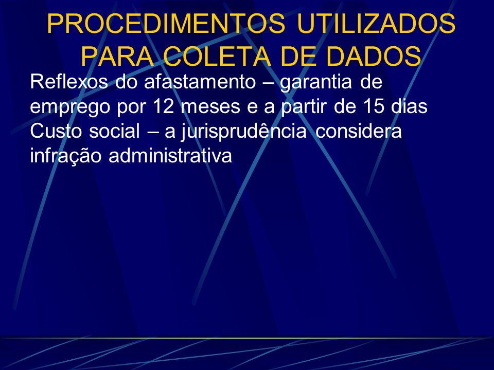 PROCEDIMENTOS UTILIZADOS PARA COLETA DE DADOS Reflexos do afastamento – garantia de emprego por 12 meses e a partir de 15 dias Custo social – a jurisprudência considera infração administrativa