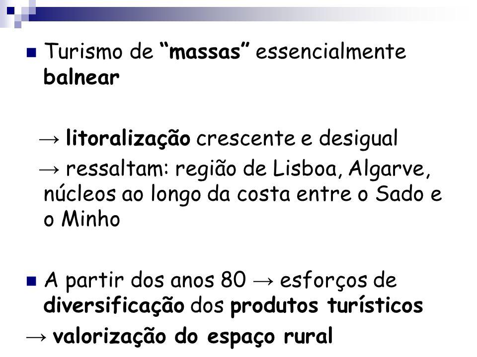 Turismo de massas Fonte: Internet, 2007 Crescente litoralização ex: Albufeira - Algarve Fonte: Internet, 2007