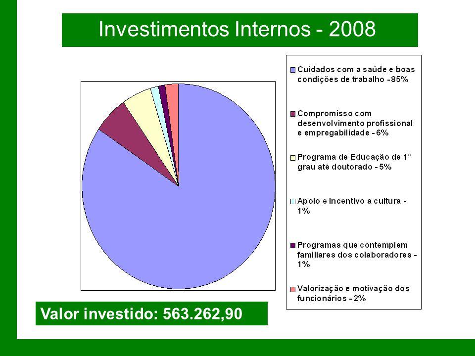 Investimentos Internos - 2008 Valor investido: 563.262,90